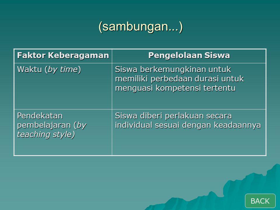 (sambungan...) Faktor Keberagaman Pengelolaan Siswa Waktu (by time)