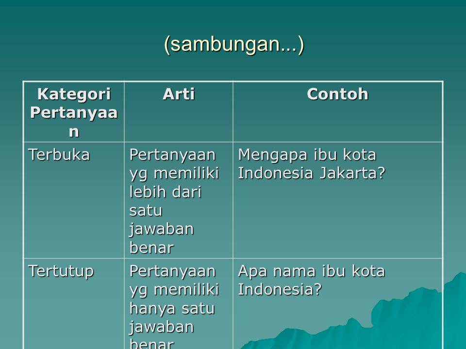 (sambungan...) Kategori Pertanyaan Arti Contoh Terbuka