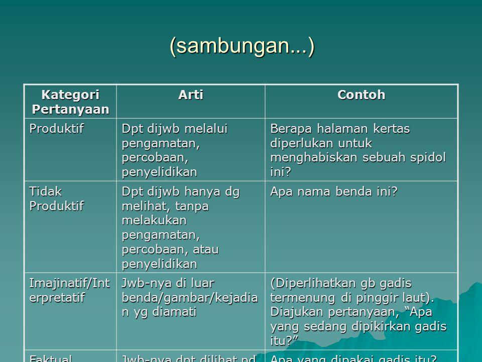 (sambungan...) Kategori Pertanyaan Arti Contoh Produktif