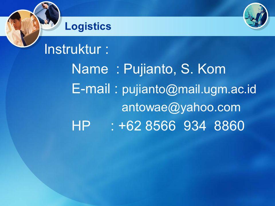 E-mail : pujianto@mail.ugm.ac.id HP : +62 8566 934 8860