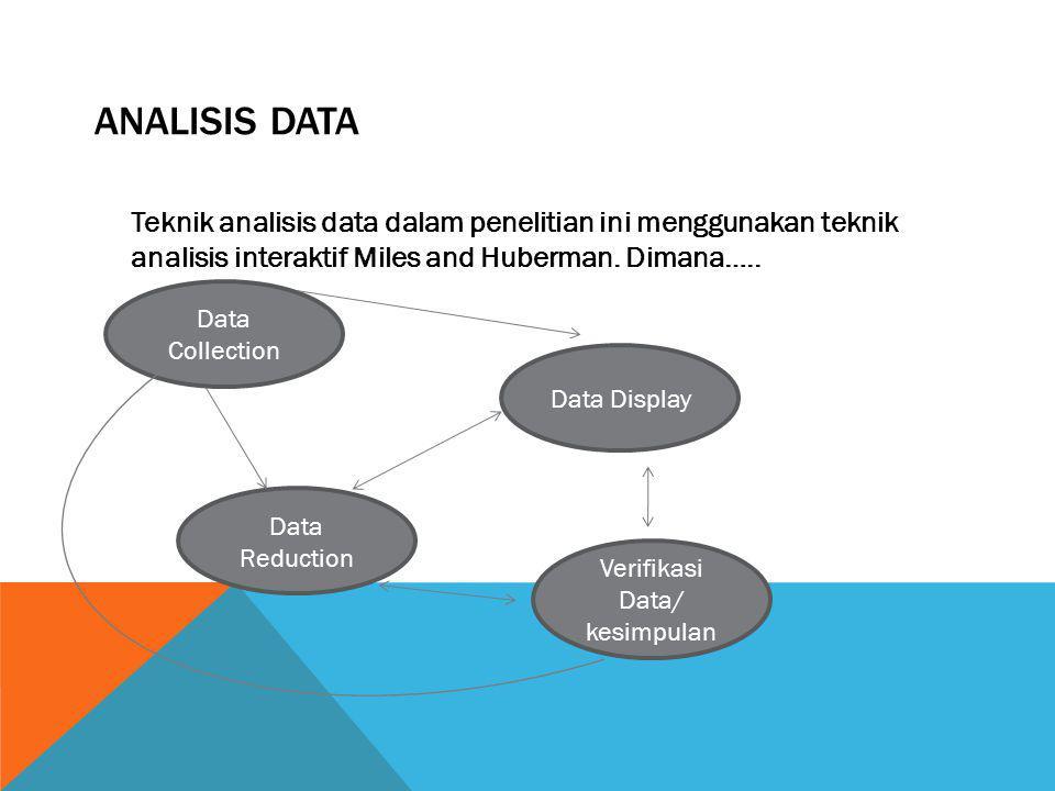 Verifikasi Data/ kesimpulan