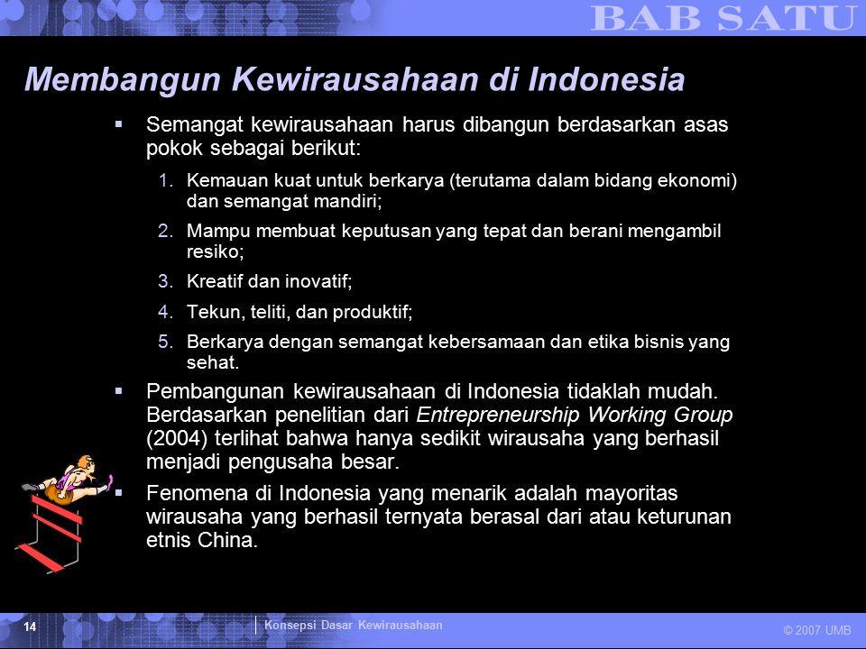 Membangun Kewirausahaan di Indonesia