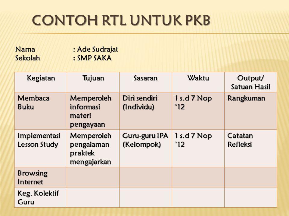 CONTOH RTL untuk PKB Nama : Ade Sudrajat Sekolah : SMP SAKA Kegiatan