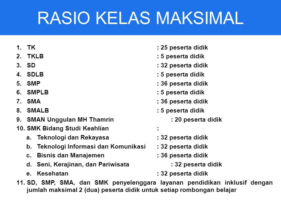 RASIO KELAS MAKSIMAL TK : 25 peserta didik TKLB : 5 peserta didik