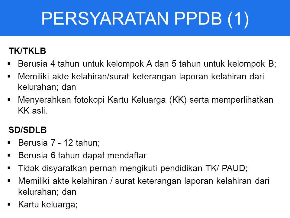 PERSYARATAN PPDB (1) TK/TKLB