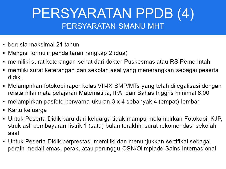 PERSYARATAN PPDB (4) PERSYARATAN SMANU MHT