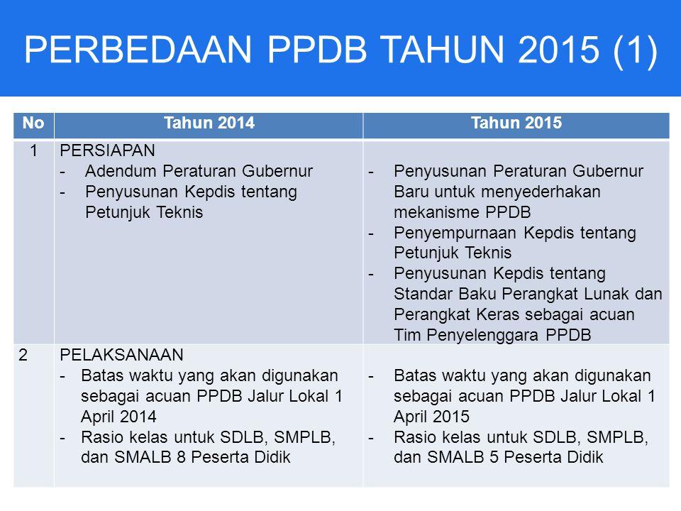 PERBEDAAN PPDB TAHUN 2015 (1)