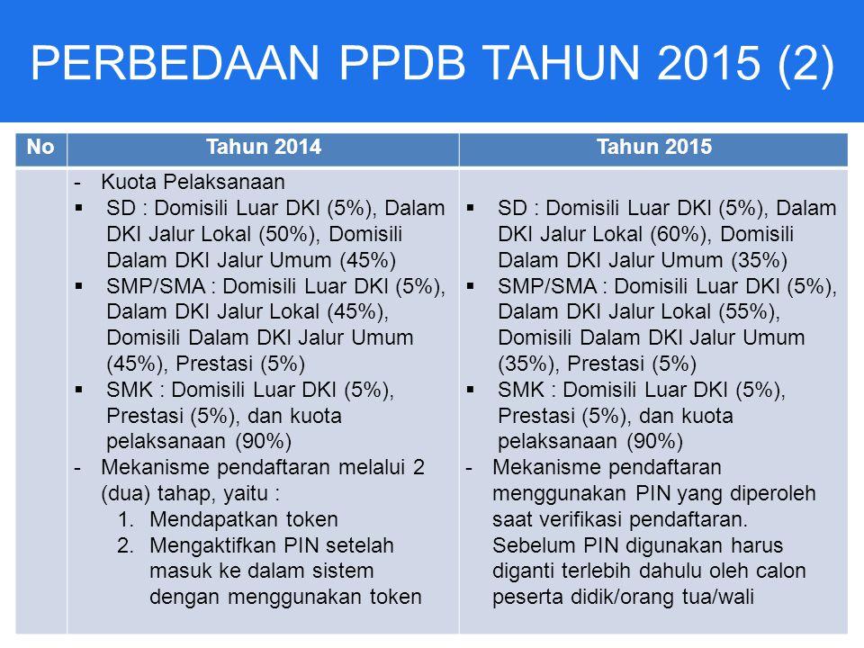 PERBEDAAN PPDB TAHUN 2015 (2)