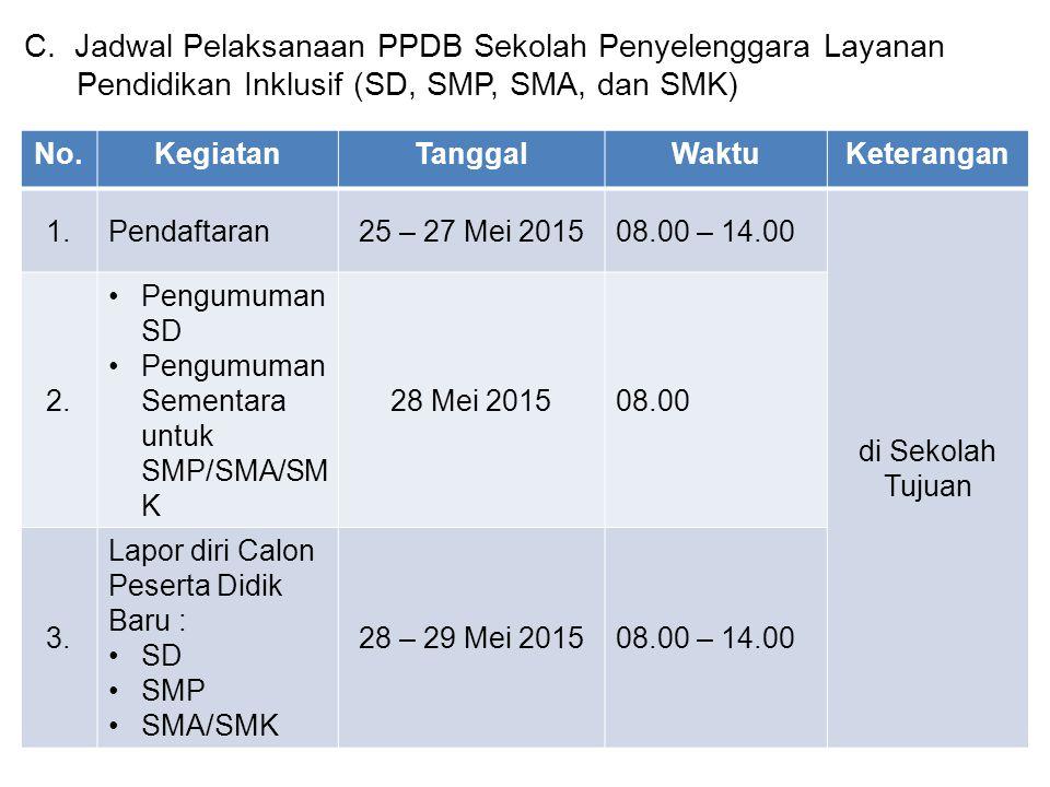 C. Jadwal Pelaksanaan PPDB Sekolah Penyelenggara Layanan