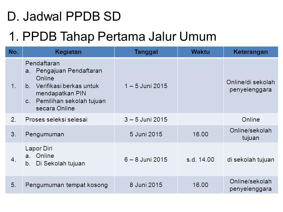 1. PPDB Tahap Pertama Jalur Umum