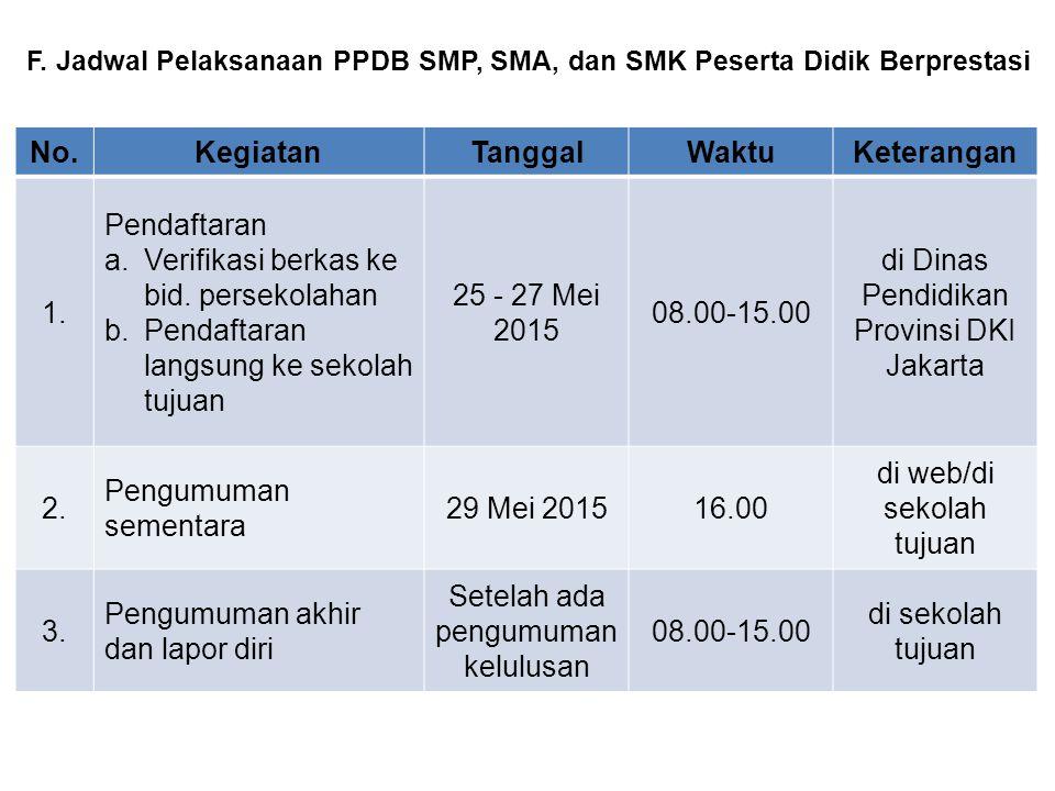 F. Jadwal Pelaksanaan PPDB SMP, SMA, dan SMK Peserta Didik Berprestasi