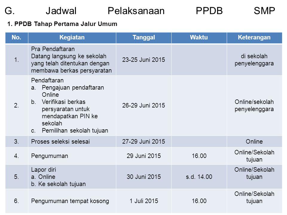 G. Jadwal Pelaksanaan PPDB SMP 1. PPDB Tahap Pertama Jalur Umum