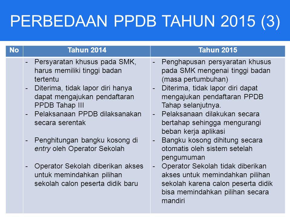 PERBEDAAN PPDB TAHUN 2015 (3)