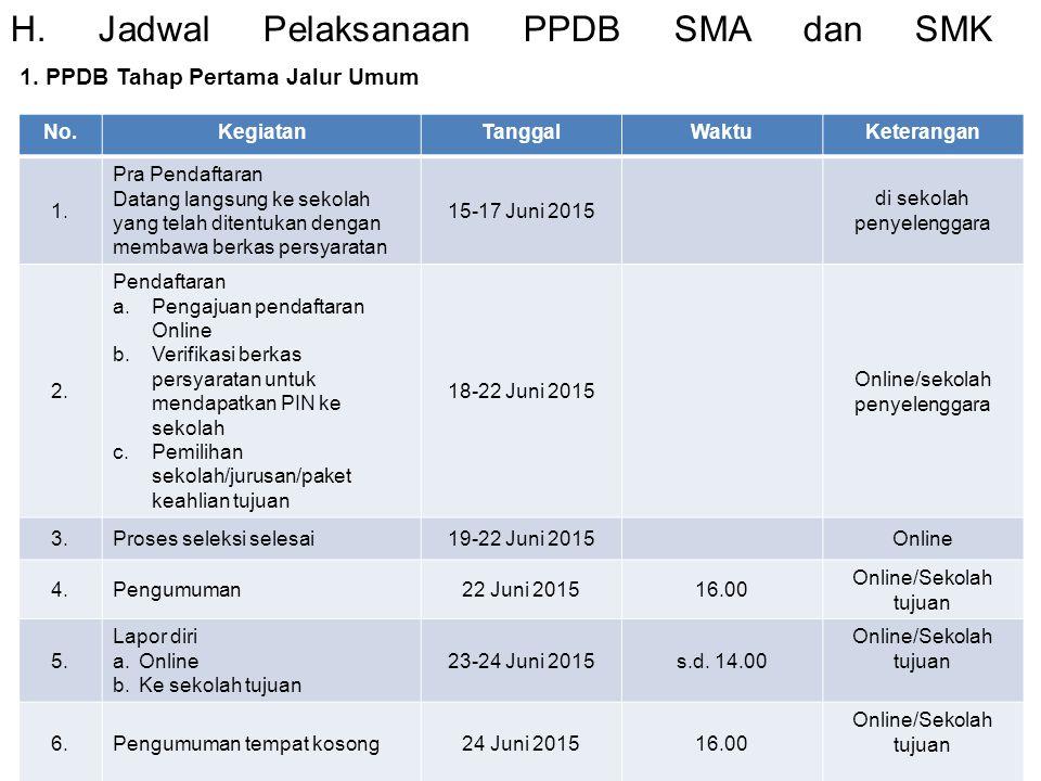 H. Jadwal Pelaksanaan PPDB SMA dan SMK 1. PPDB Tahap Pertama Jalur Umum
