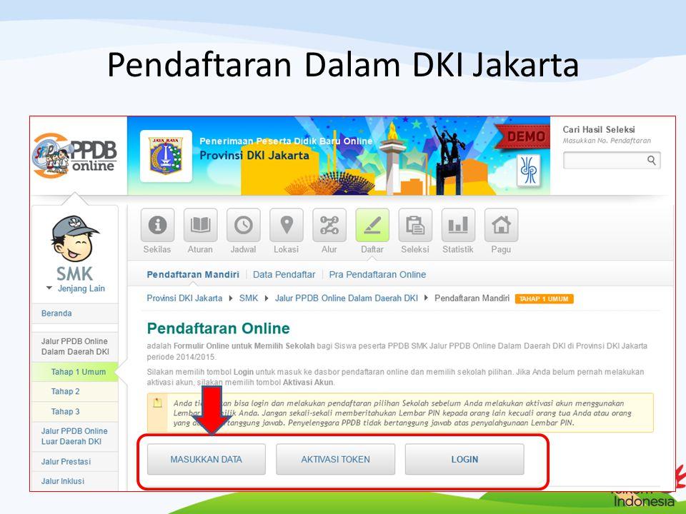 Pendaftaran Dalam DKI Jakarta