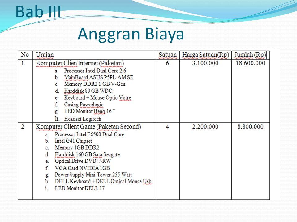 Bab III Anggran Biaya