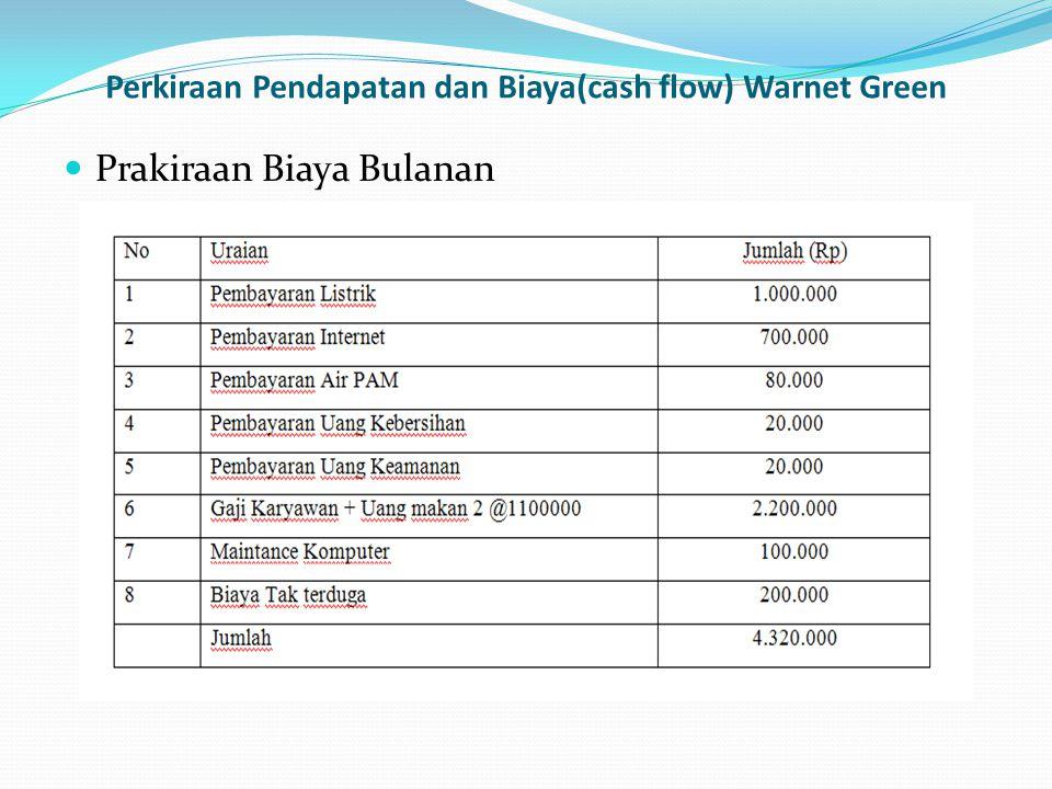 Perkiraan Pendapatan dan Biaya(cash flow) Warnet Green
