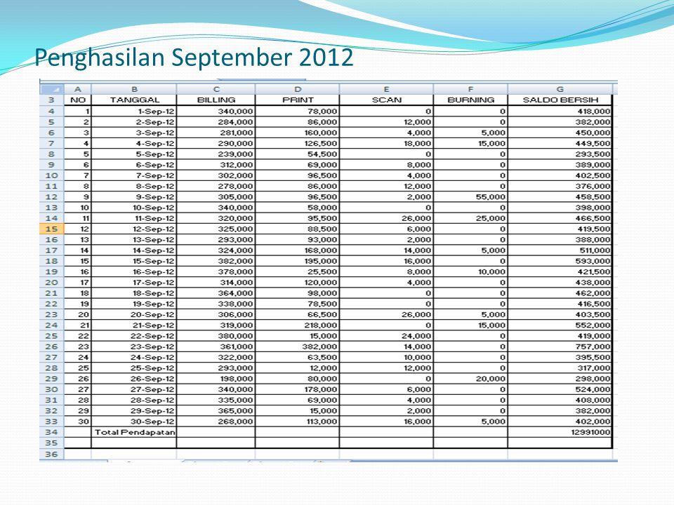 Penghasilan September 2012