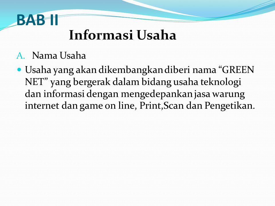 BAB II Informasi Usaha Nama Usaha