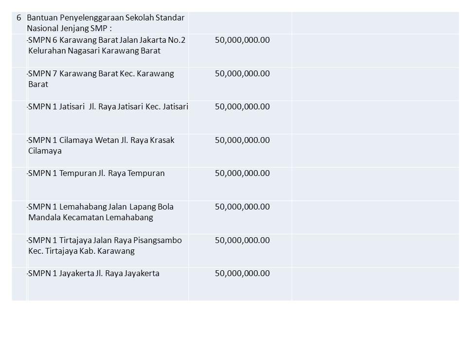 6 Bantuan Penyelenggaraan Sekolah Standar Nasional Jenjang SMP : - SMPN 6 Karawang Barat Jalan Jakarta No.2 Kelurahan Nagasari Karawang Barat.