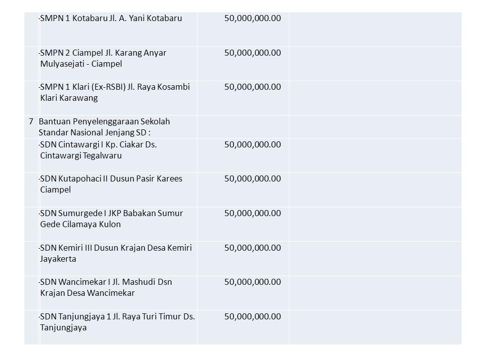 - SMPN 1 Kotabaru Jl. A. Yani Kotabaru. 50,000,000.00. SMPN 2 Ciampel Jl. Karang Anyar Mulyasejati - Ciampel.