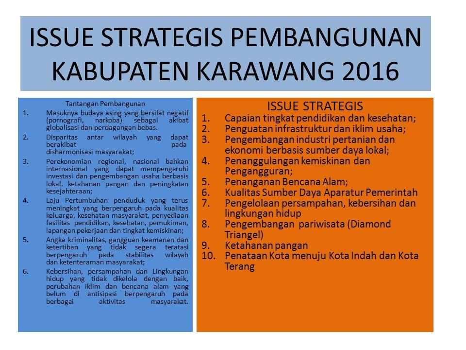 ISSUE STRATEGIS PEMBANGUNAN KABUPATEN KARAWANG 2016