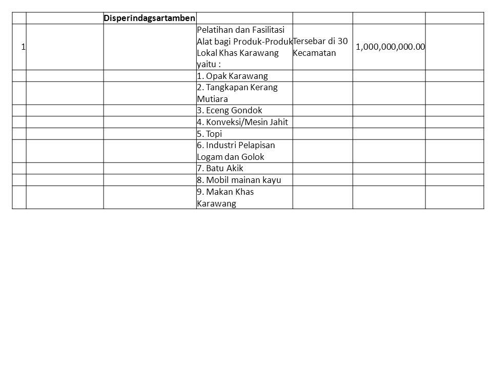 Disperindagsartamben. 1. Pelatihan dan Fasilitasi Alat bagi Produk-Produk Lokal Khas Karawang yaitu :