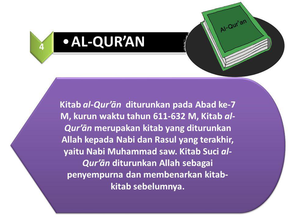 AL-QUR'AN 4.