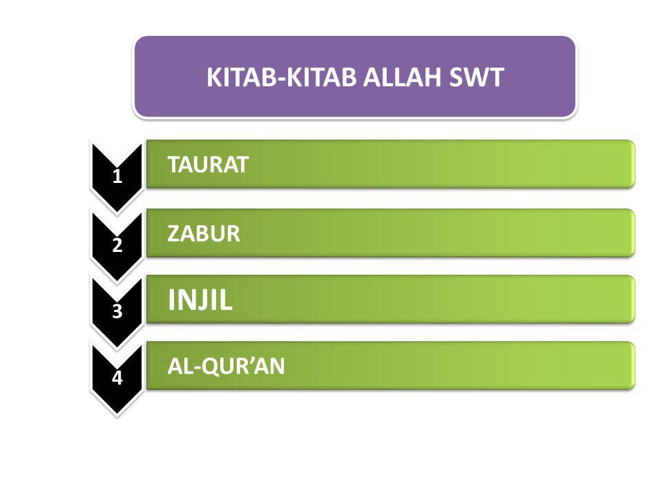 KITAB-KITAB ALLAH SWT TAURAT 1 ZABUR 2 INJIL 3 AL-QUR'AN 4