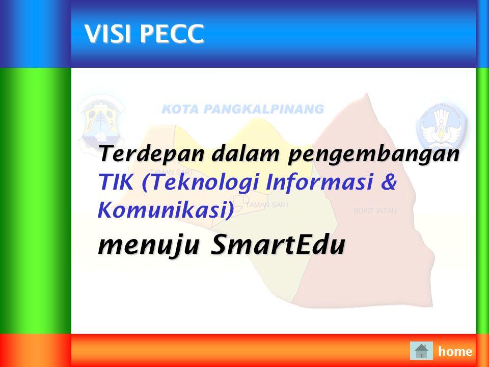 menuju SmartEdu VISI PECC Terdepan dalam pengembangan