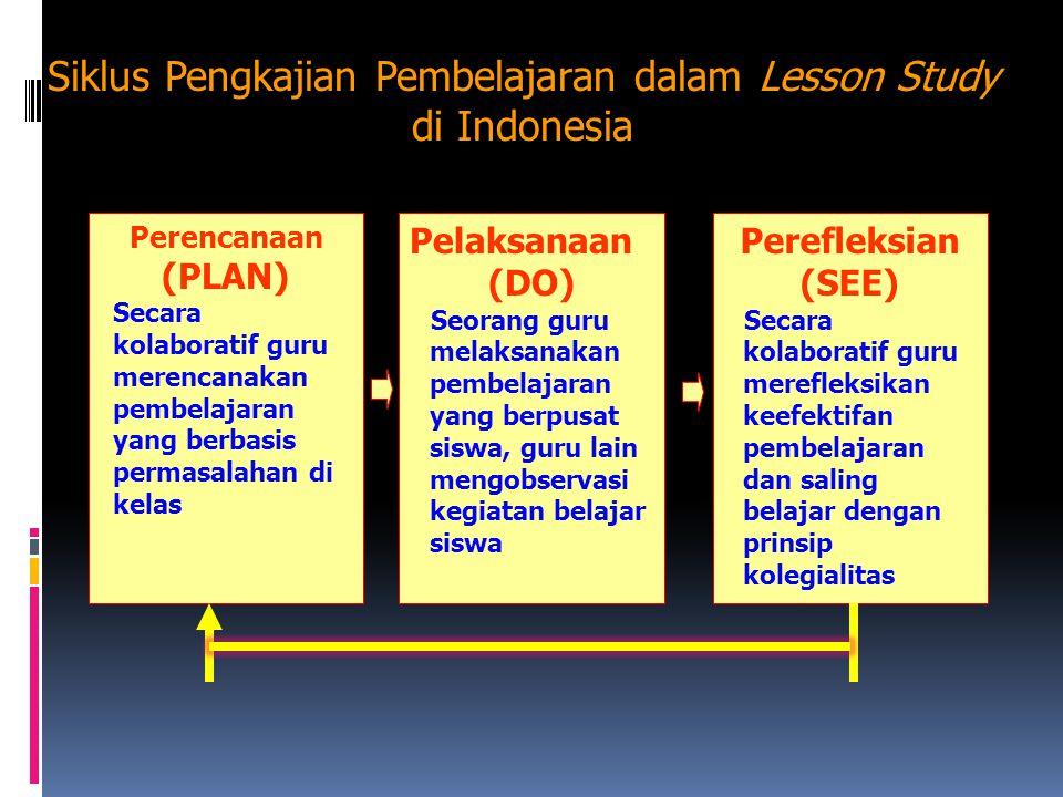 Siklus Pengkajian Pembelajaran dalam Lesson Study di Indonesia