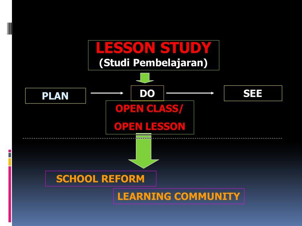 LESSON STUDY (Studi Pembelajaran) DO SEE PLAN OPEN CLASS/ OPEN LESSON