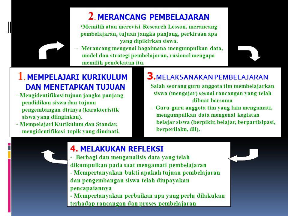 2. MERANCANG PEMBELAJARAN