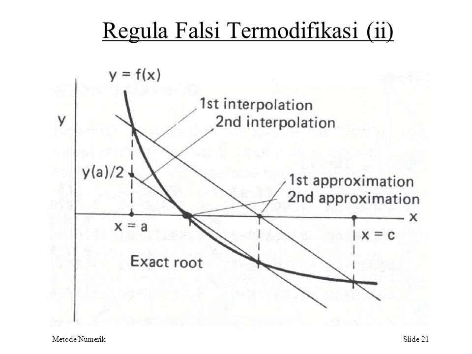 Regula Falsi Termodifikasi (ii)