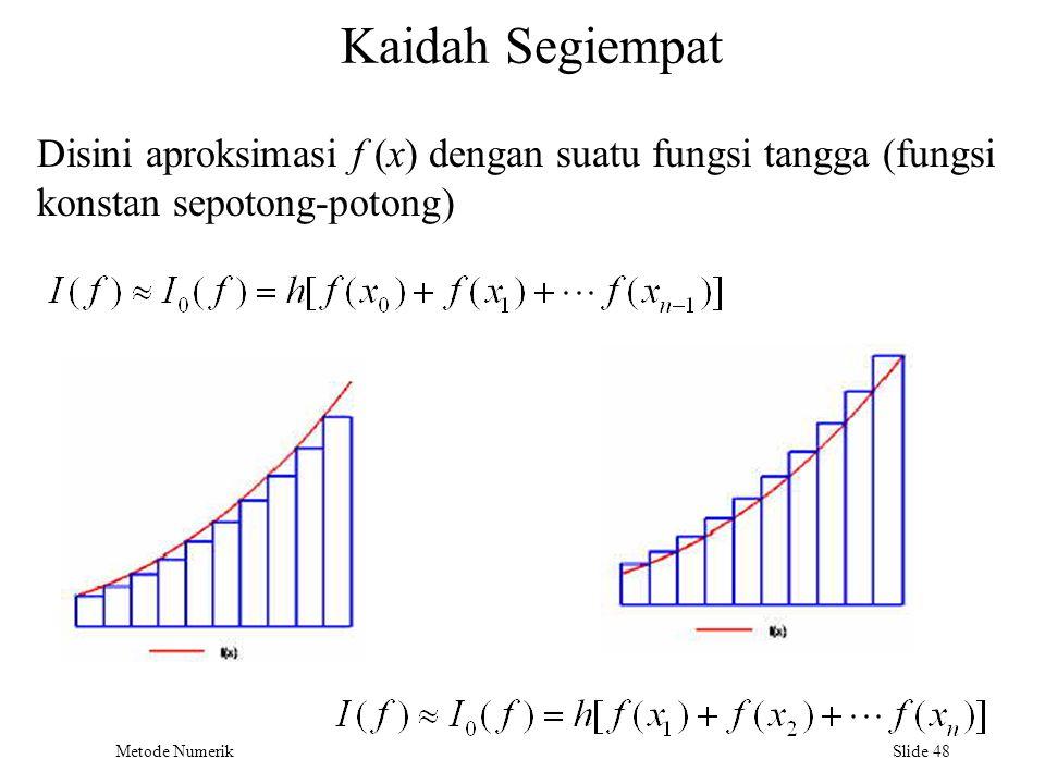 Kaidah Segiempat Disini aproksimasi f (x) dengan suatu fungsi tangga (fungsi.