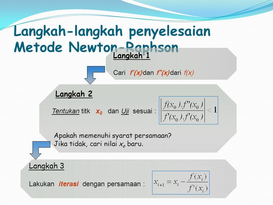 Langkah-langkah penyelesaian Metode Newton-Raphson