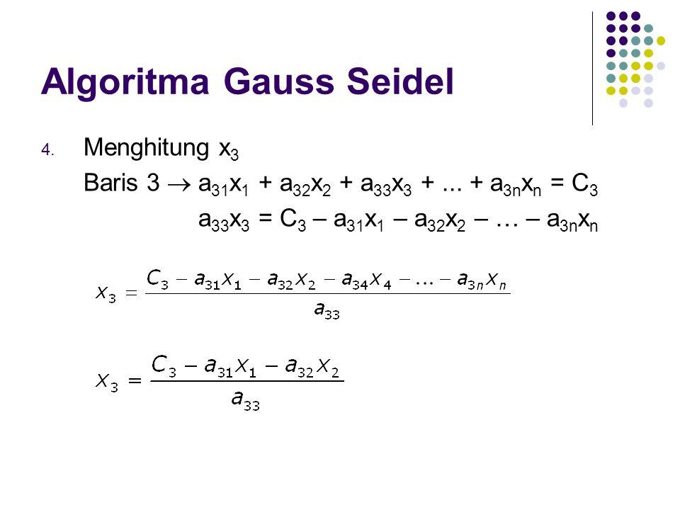 Algoritma Gauss Seidel
