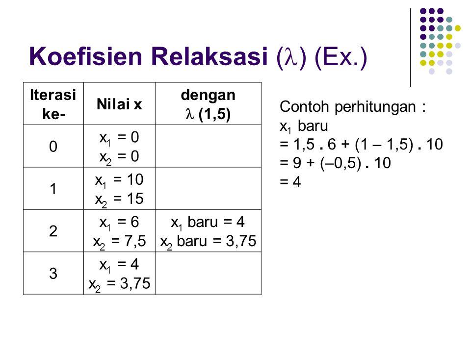 Koefisien Relaksasi () (Ex.)