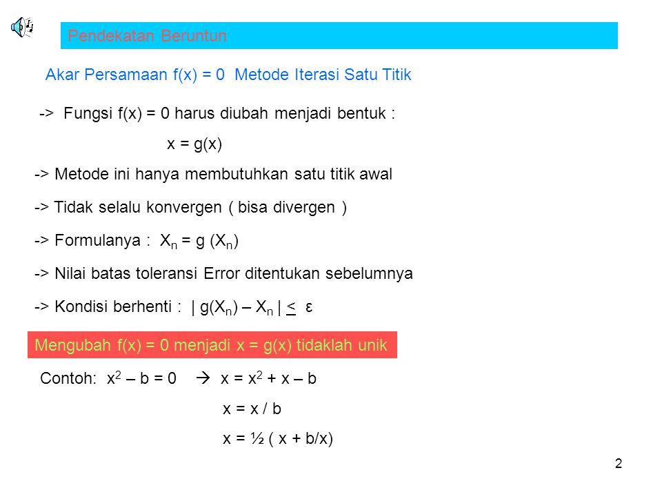 Pendekatan Beruntun Akar Persamaan f(x) = 0 Metode Iterasi Satu Titik. -> Fungsi f(x) = 0 harus diubah menjadi bentuk :