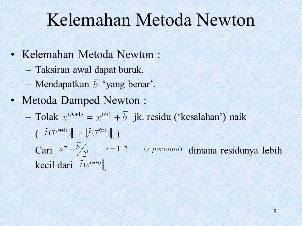 Kelemahan Metoda Newton