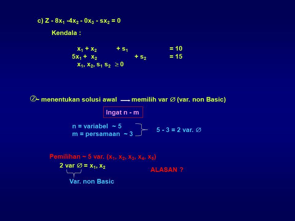 c) Z - 8x1 -4x2 - 0x3 - sx2 = 0 Kendala : x1 + x2 + s1 = 10. 5x1 + x2 + s2 = 15.