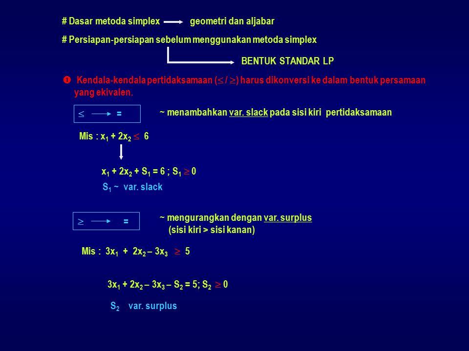 # Dasar metoda simplex geometri dan aljabar
