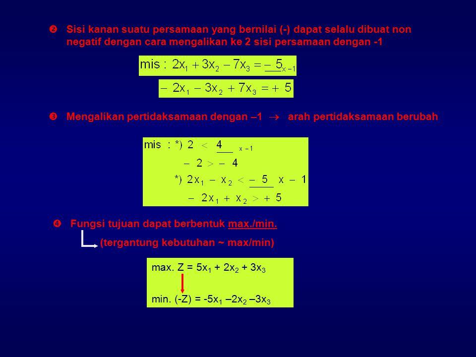 Sisi kanan suatu persamaan yang bernilai (-) dapat selalu dibuat non negatif dengan cara mengalikan ke 2 sisi persamaan dengan -1