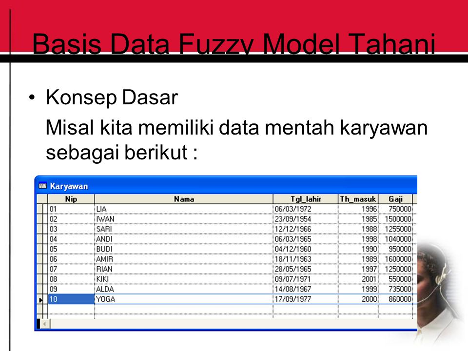 Basis Data Fuzzy Model Tahani