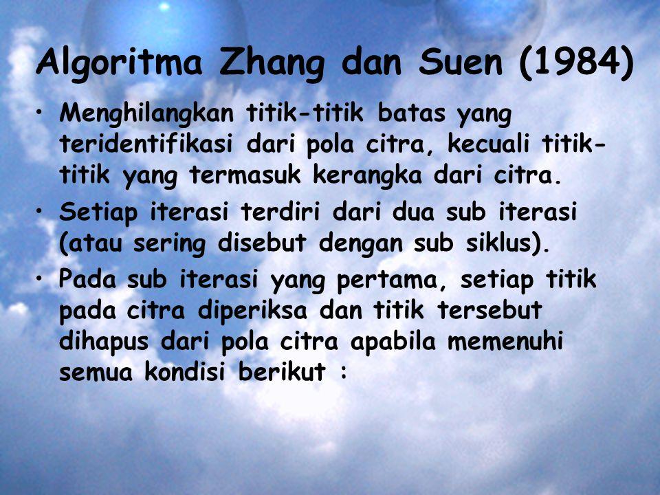 Algoritma Zhang dan Suen (1984)