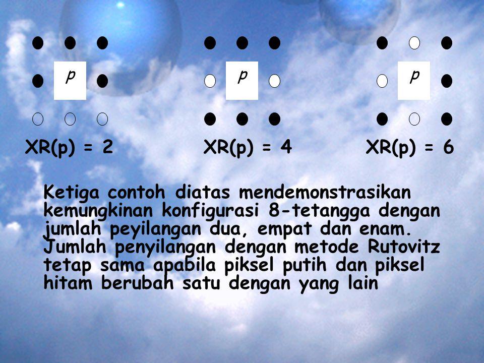 XR(p) = 2 XR(p) = 4 XR(p) = 6