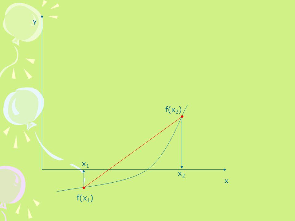 x1 x2 f(x1) f(x2) x y