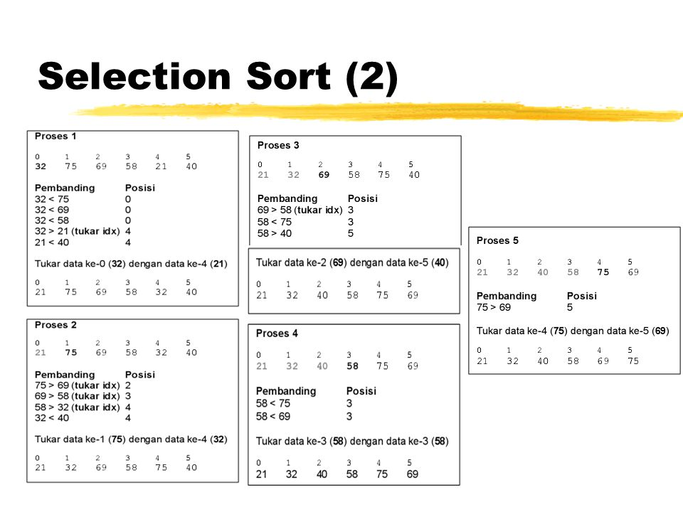 Selection Sort (2)