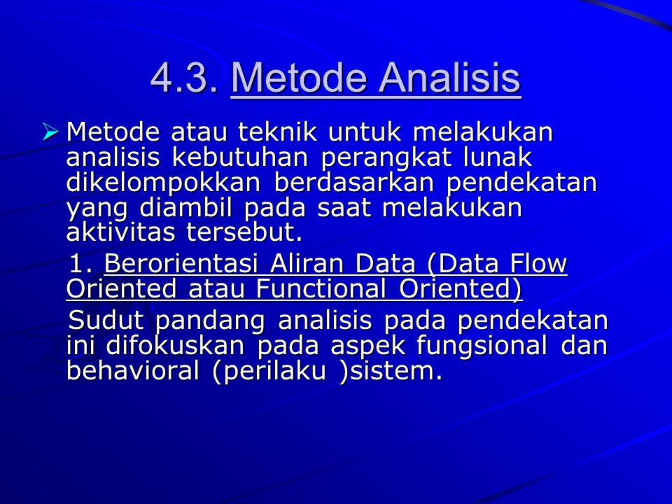 4.3. Metode Analisis