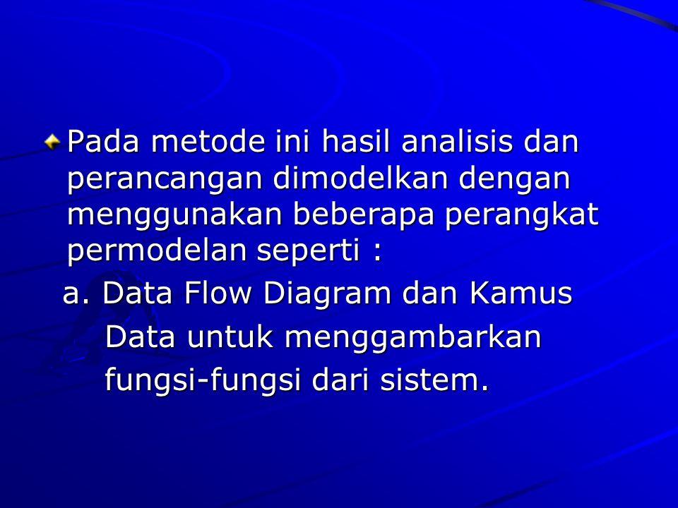 Pada metode ini hasil analisis dan perancangan dimodelkan dengan menggunakan beberapa perangkat permodelan seperti :